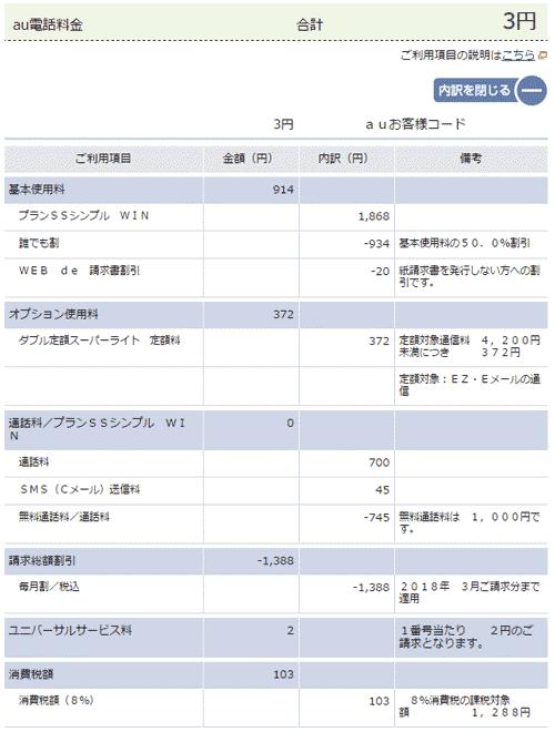 2円携帯 gratina