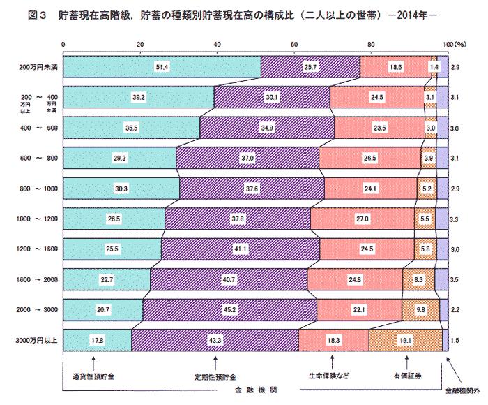 総務省平成26年統計