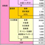 理想の家計簿