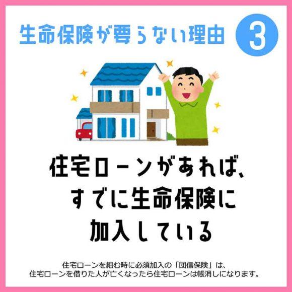 3.住宅ローンがあれば、生命保険に加入済み