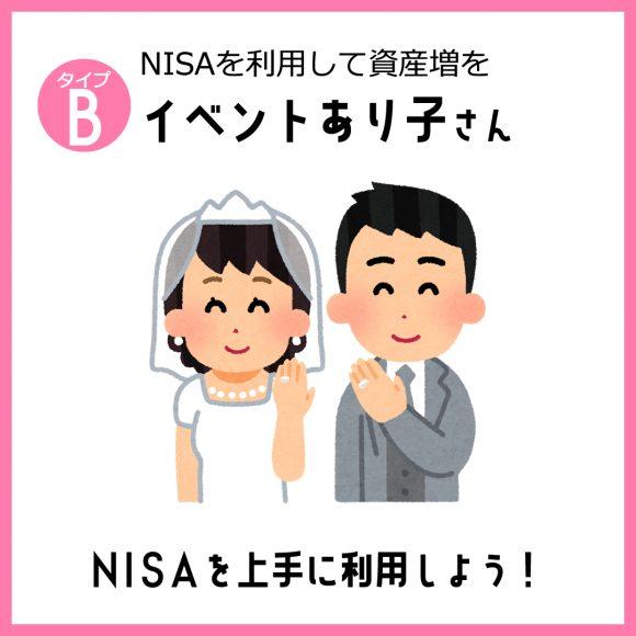 タイプB:NISA活用を!イベントあり子さん